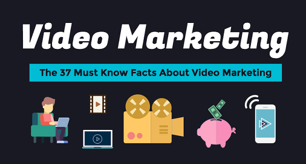 Video, and 37 Marketing Statistics That Say Its Time Has Come to Rule Social Media